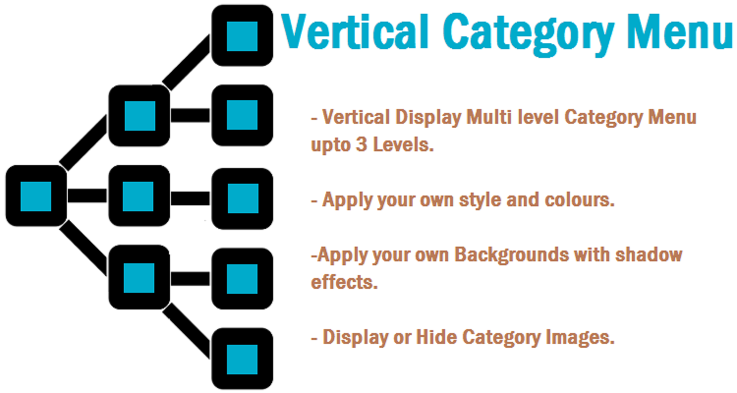 Vertical Category Menu - Multi Level